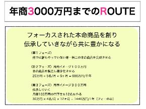 スクリーンショット 2021-09-20 15.57.46.png