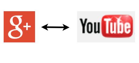 YouTubeとGoogle+