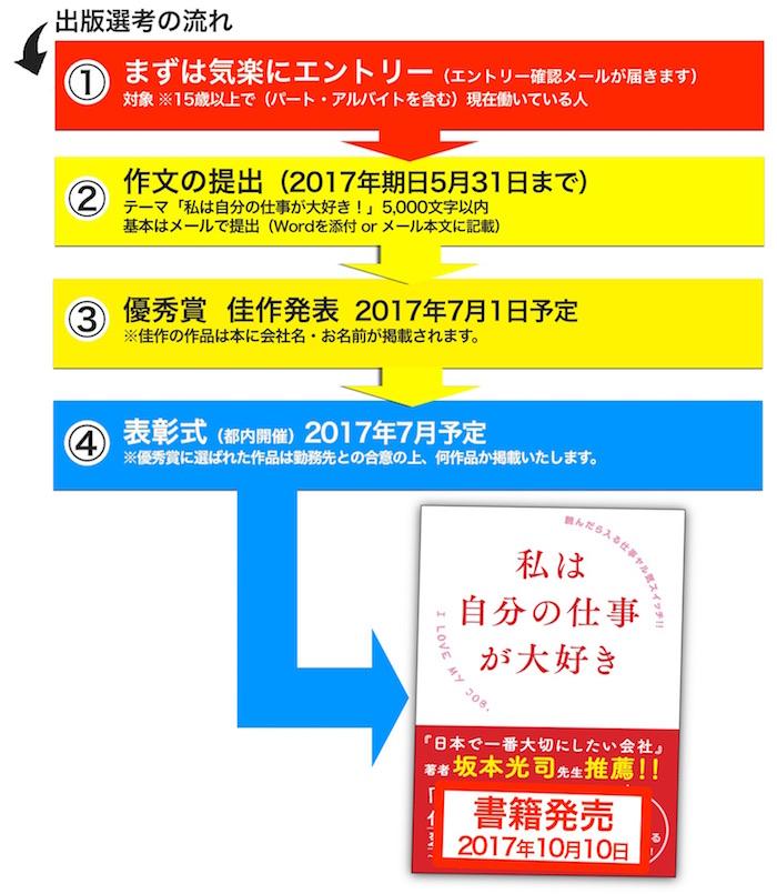 作文エントリー手順.jpg