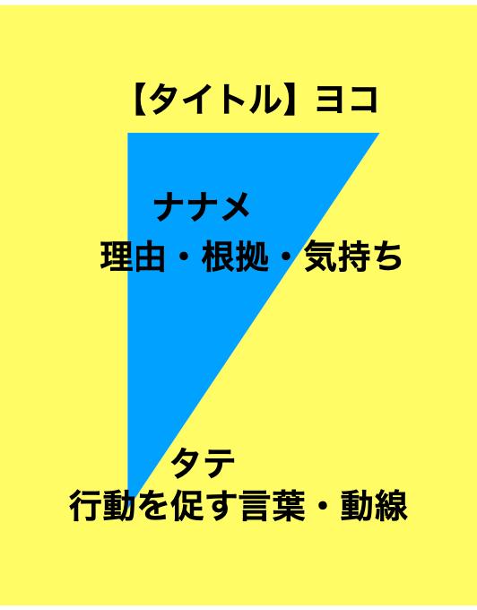 スクリーンショット 2020-10-13 7.08.14.png