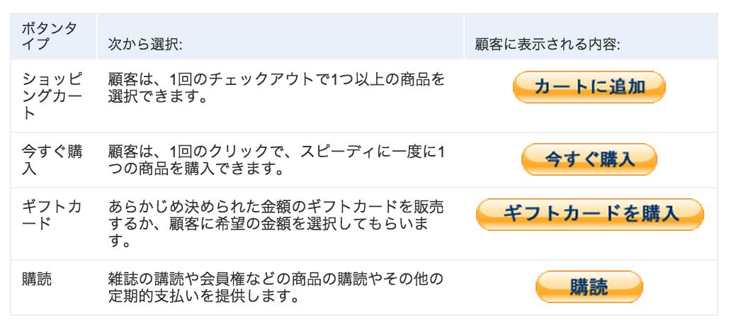 「paypal 購入する ボタン」の画像検索結果
