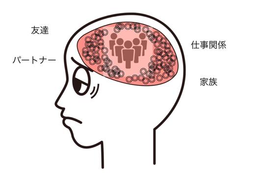 頭の中.png