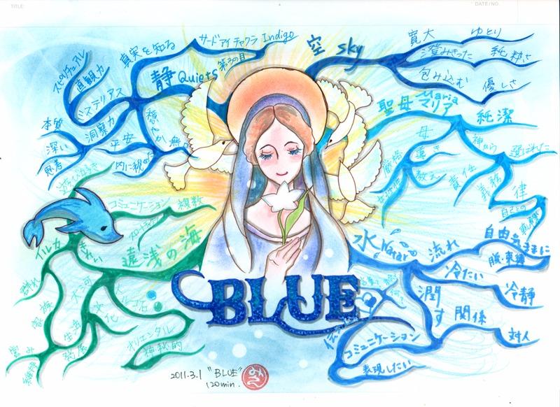 BLUE マインドマップ