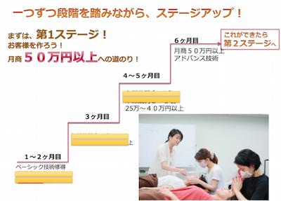 月商50万円.png