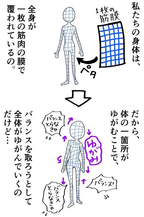 Roeさんシンメトリー美人まんが_010.jpg