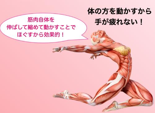 筋肉を動かしてほぐす.png
