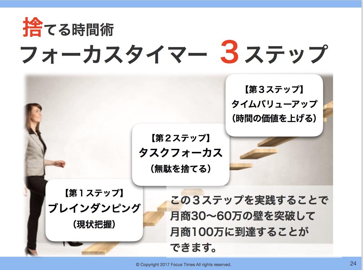 3段階.jpg