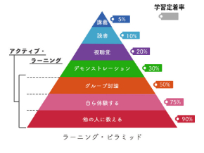 learning_pyramid-1.jpg