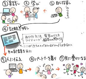 7つの教え.jpg