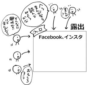 カスタマーメイクサークル解説のコピー.jpg