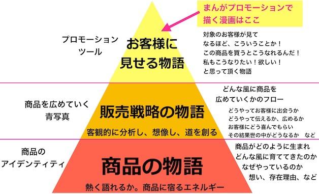 商品の物語2019-08-30 8.44.17.jpg