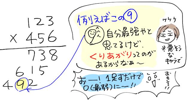 掛け算筆算の教え方06.jpg