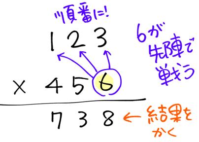掛け算筆算の教え方03.jpg