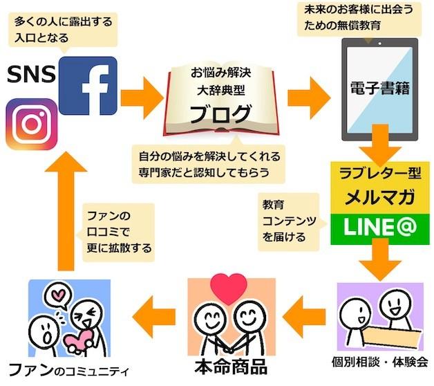 まんがカスタマーメイクサークル2019-10-28 2.42.15.jpg
