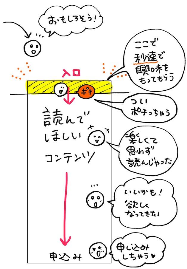 キャプショナルマーケティング2020-01-30 11.14.39.jpg