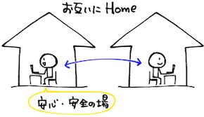 オンラインワーク01.jpg