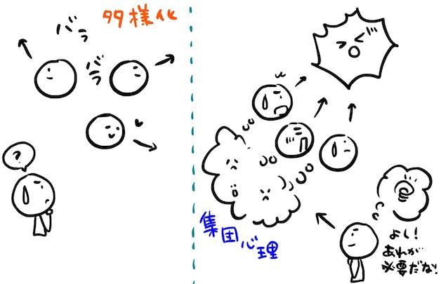 集団心理.jpg