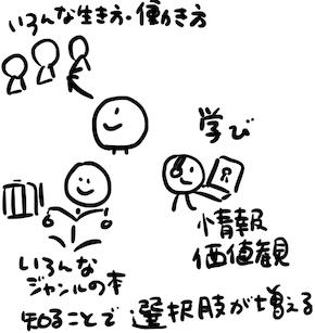 人生の選択肢04.jpg
