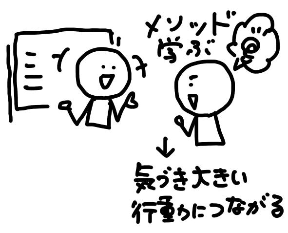 メソッド01.jpg