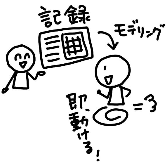 記録の再現01.jpg