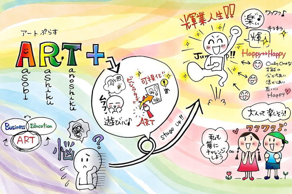アートぷらす経営理念01b.jpg