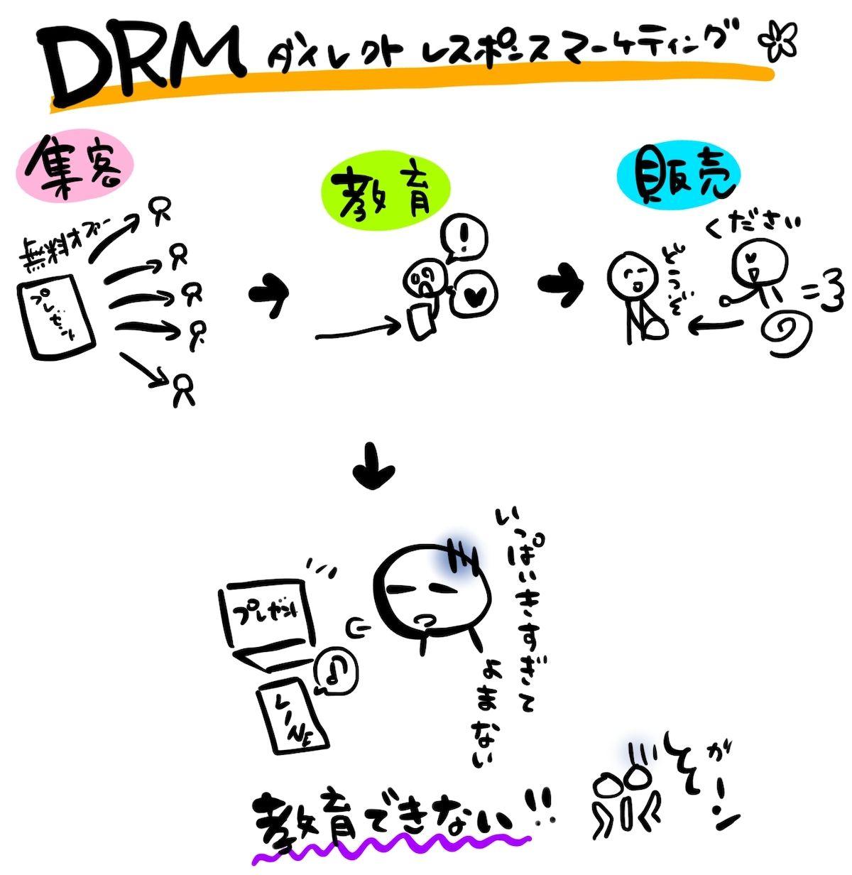 DRM03.jpg
