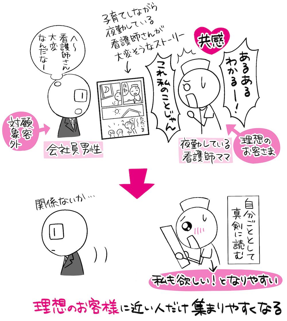 悩みの描写01.jpg