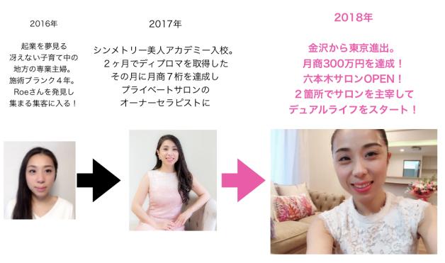 タラネンコ聡子