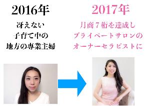 スクリーンショット 2019-12-22 23.42.45.png