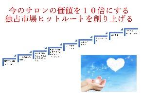 ヒットルート図.jpg