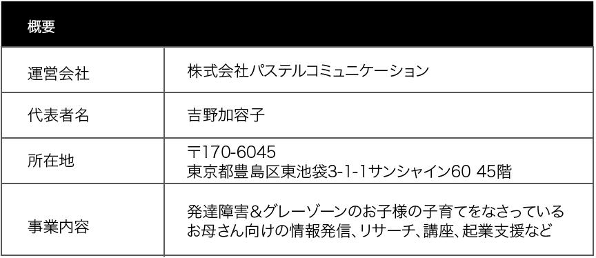 スクリーンショット 2019-07-06 17.09.21.png