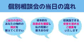 【当日の流れ】 (1).png