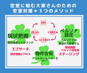 エゴサーチから始まる空室対策 (2).png
