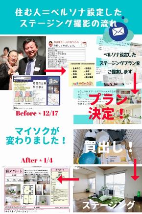 マイソクが変わる流れ (1).jpg