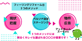フィーリングリフォーム個別相談会 (2).png