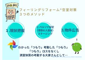 フィーリングリフォームⓇ空室対策満室カメラマン (1).png