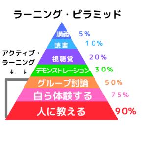 ラーニング・ピラミッド.png