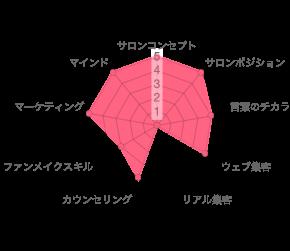 洋子アフター.png