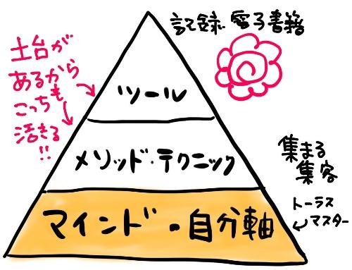 自分軸ありすさんイラスト4.jpg